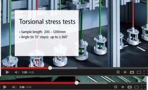 Torsional stress tests